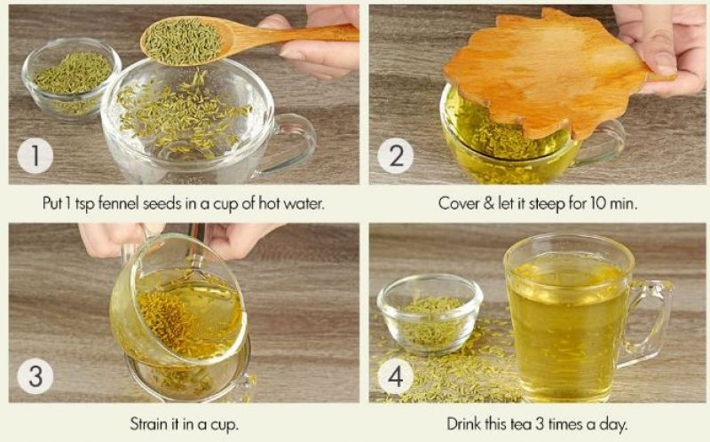 Way Of Fennel Seed Water
